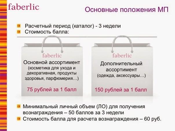 Баллы в Фаберлик: что означают и сколько стоит 1 балл