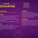 Дни бесплатного посещения музеев Москвы