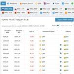 Как дешево обменять Киви на Вебмани