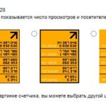 Сервис Liveinternet: как установить счетчик, чтобы анализировать статистику сайта